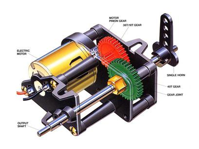 High Speed Gear Box H.E.
