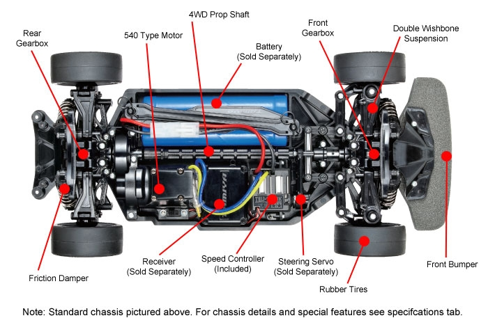 Parts Description