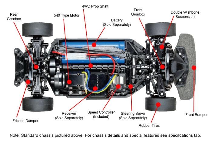Parts Description